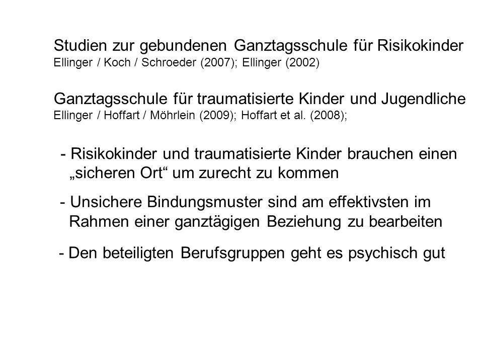 Studien zur gebundenen Ganztagsschule für Risikokinder Ellinger / Koch / Schroeder (2007); Ellinger (2002) Ganztagsschule für traumatisierte Kinder un
