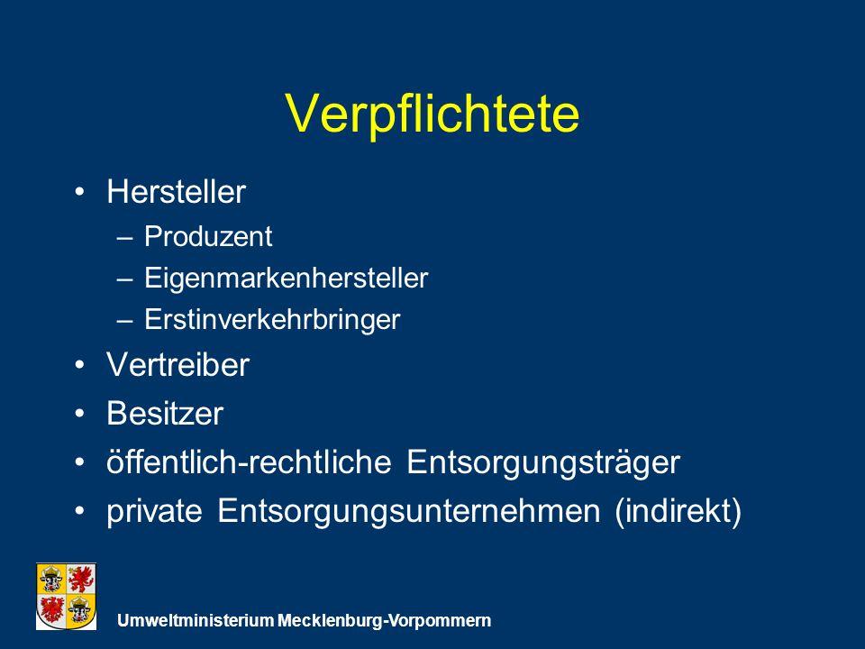 Verpflichtete Hersteller –Produzent –Eigenmarkenhersteller –Erstinverkehrbringer Vertreiber Besitzer öffentlich-rechtliche Entsorgungsträger private Entsorgungsunternehmen (indirekt) Umweltministerium Mecklenburg-Vorpommern