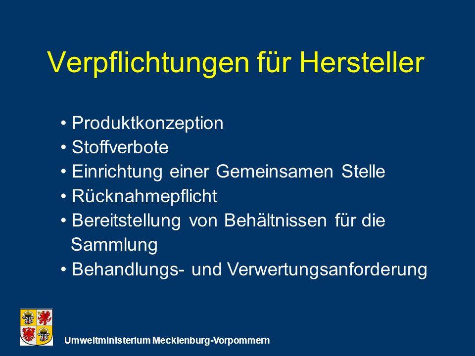Verpflichtungen für Hersteller Umweltministerium Mecklenburg-Vorpommern Produktkonzeption Stoffverbote Einrichtung einer Gemeinsamen Stelle Rücknahmepflicht Bereitstellung von Behältnissen für die Sammlung Behandlungs- und Verwertungsanforderung