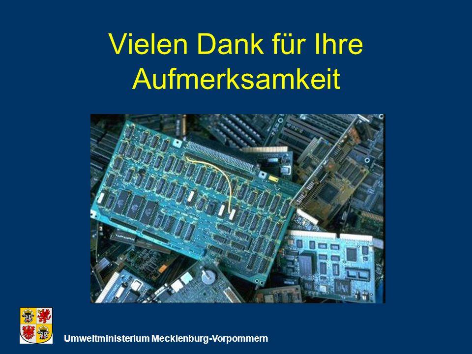 Vielen Dank für Ihre Aufmerksamkeit Umweltministerium Mecklenburg-Vorpommern