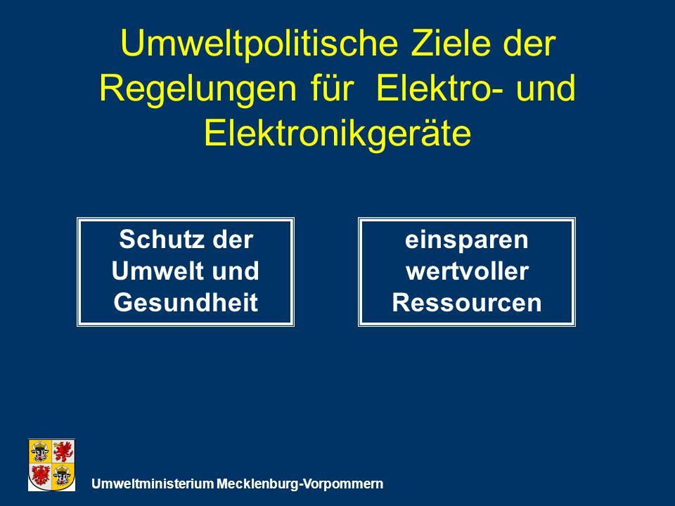 Umweltpolitische Ziele der Regelungen für Elektro- und Elektronikgeräte Schutz der Umwelt und Gesundheit einsparen wertvoller Ressourcen Umweltministerium Mecklenburg-Vorpommern