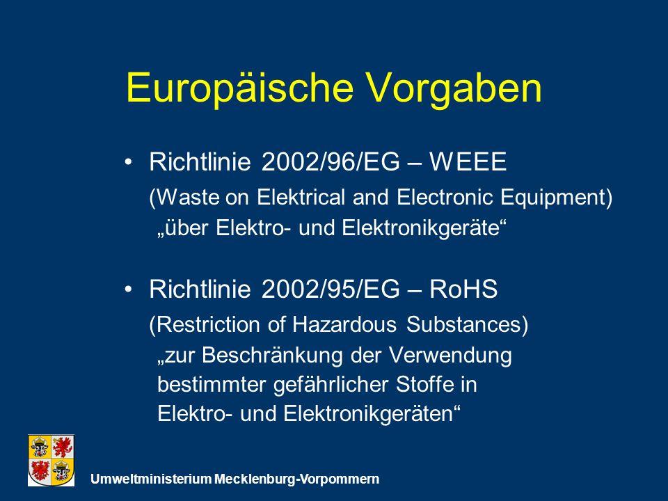 Europäische Vorgaben Richtlinie 2002/96/EG – WEEE (Waste on Elektrical and Electronic Equipment) über Elektro- und Elektronikgeräte Richtlinie 2002/95/EG – RoHS (Restriction of Hazardous Substances) zur Beschränkung der Verwendung bestimmter gefährlicher Stoffe in Elektro- und Elektronikgeräten Umweltministerium Mecklenburg-Vorpommern