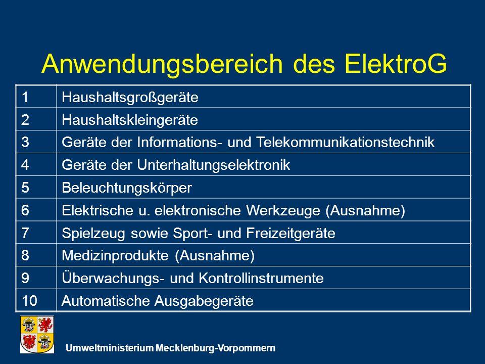 Anwendungsbereich des ElektroG Umweltministerium Mecklenburg-Vorpommern 1Haushaltsgroßgeräte 2Haushaltskleingeräte 3Geräte der Informations- und Telekommunikationstechnik 4Geräte der Unterhaltungselektronik 5Beleuchtungskörper 6Elektrische u.