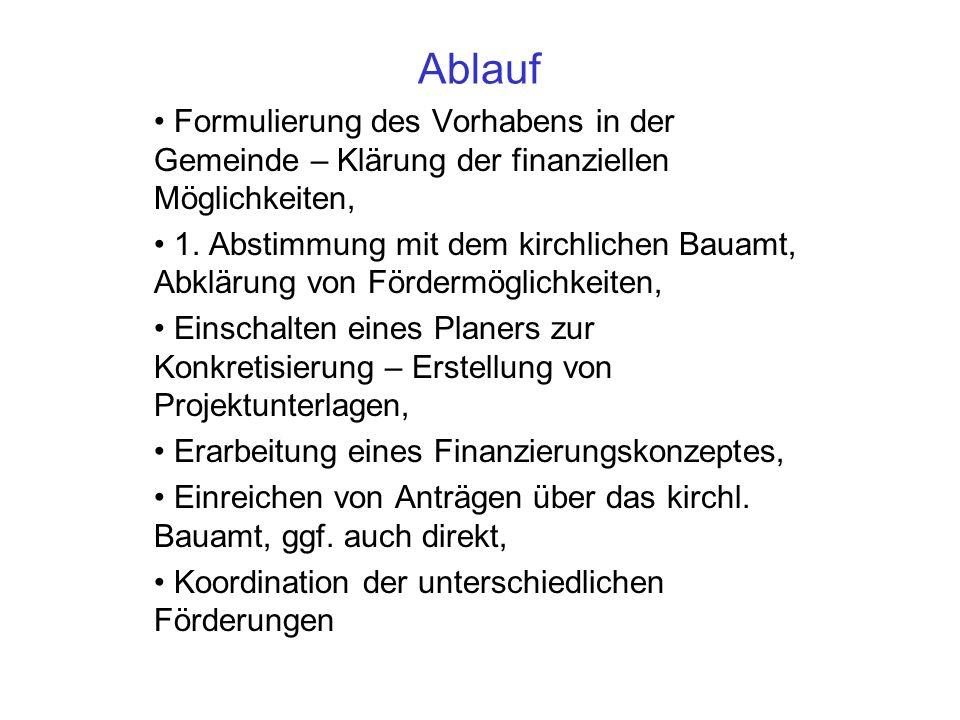 Ablauf Formulierung des Vorhabens in der Gemeinde – Klärung der finanziellen Möglichkeiten, 1.