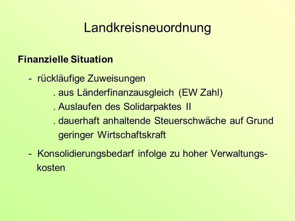 Landkreisneuordnung Finanzielle Situation - rückläufige Zuweisungen.