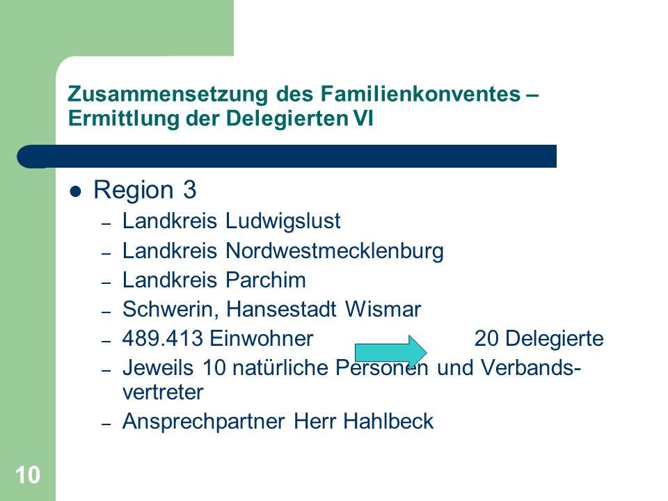 10 Zusammensetzung des Familienkonventes – Ermittlung der Delegierten VI Region 3 – Landkreis Ludwigslust – Landkreis Nordwestmecklenburg – Landkreis