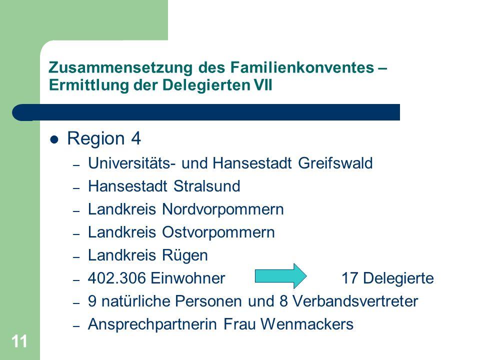 11 Zusammensetzung des Familienkonventes – Ermittlung der Delegierten VII Region 4 – Universitäts- und Hansestadt Greifswald – Hansestadt Stralsund –