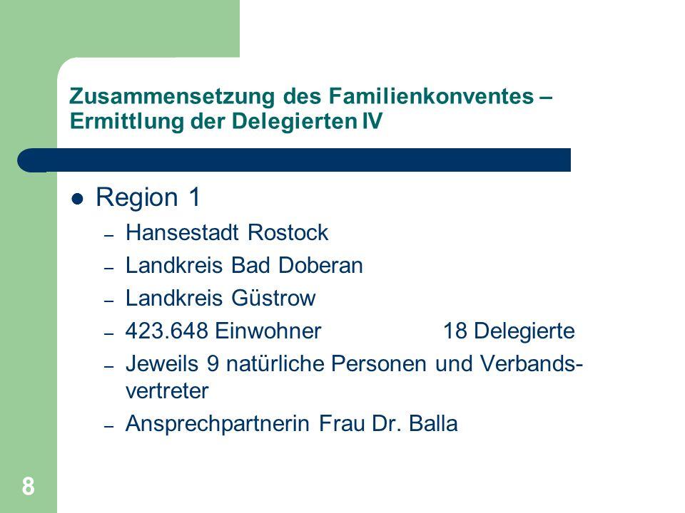 8 Zusammensetzung des Familienkonventes – Ermittlung der Delegierten IV Region 1 – Hansestadt Rostock – Landkreis Bad Doberan – Landkreis Güstrow – 42