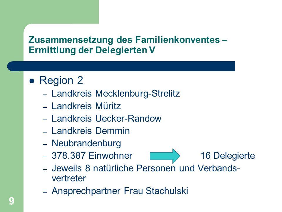 9 Zusammensetzung des Familienkonventes – Ermittlung der Delegierten V Region 2 – Landkreis Mecklenburg-Strelitz – Landkreis Müritz – Landkreis Uecker