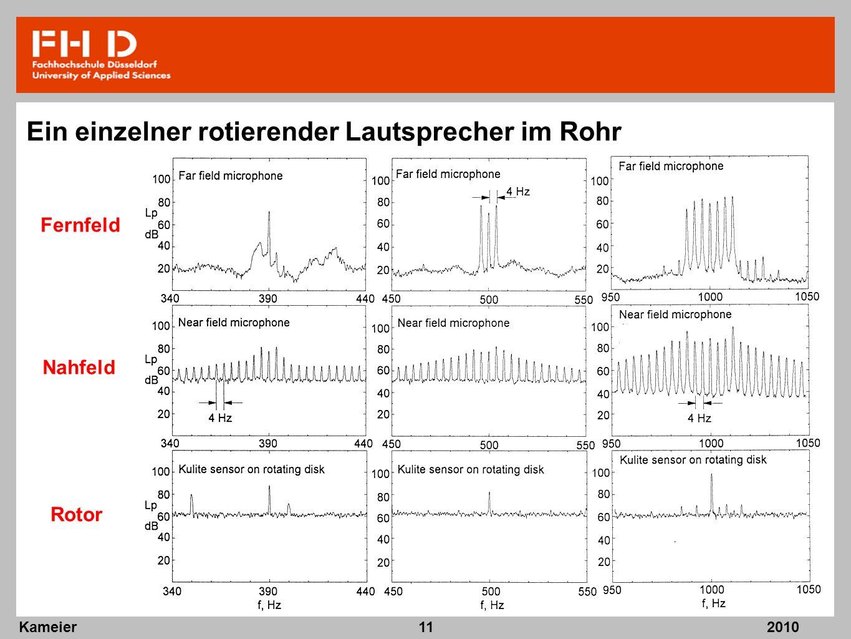 2010 Kameier11 Ein einzelner rotierender Lautsprecher im Rohr Fernfeld Nahfeld Rotor