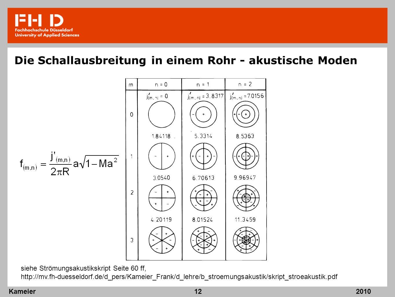 2010 Kameier12 Die Schallausbreitung in einem Rohr - akustische Moden siehe Strömungsakustikskript Seite 60 ff, http://mv.fh-duesseldorf.de/d_pers/Kam