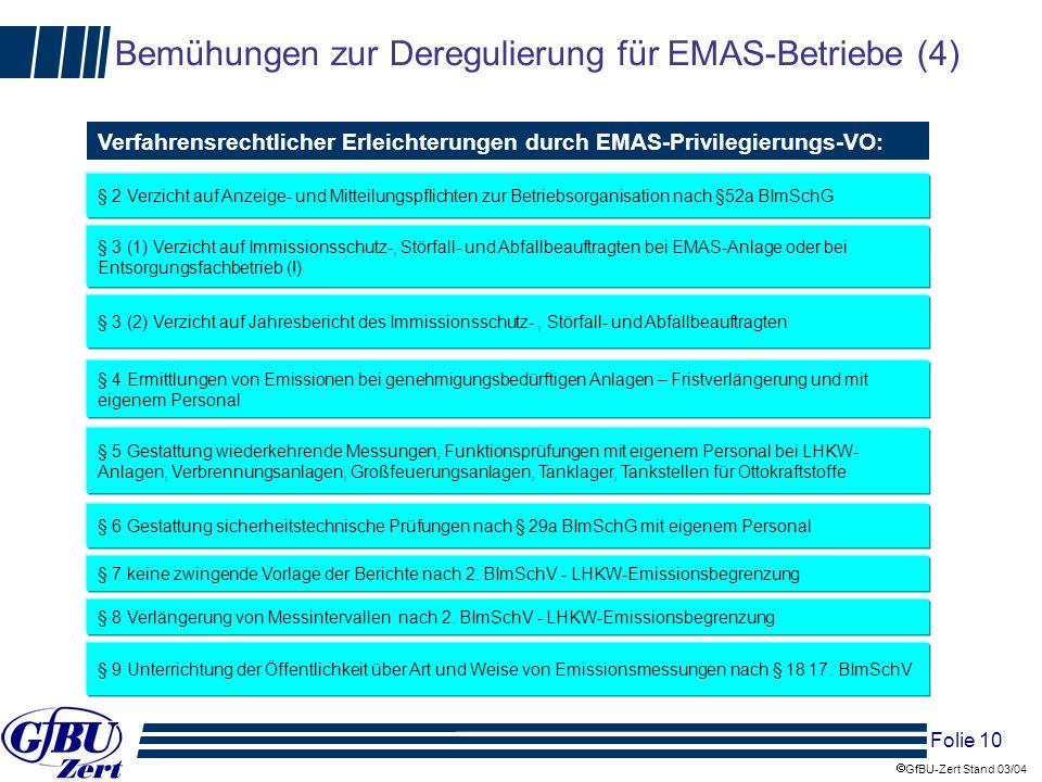 Folie 10 GfBU-Zert Stand 03/04 Bemühungen zur Deregulierung für EMAS-Betriebe (4) Verfahrensrechtlicher Erleichterungen durch EMAS-Privilegierungs-VO: