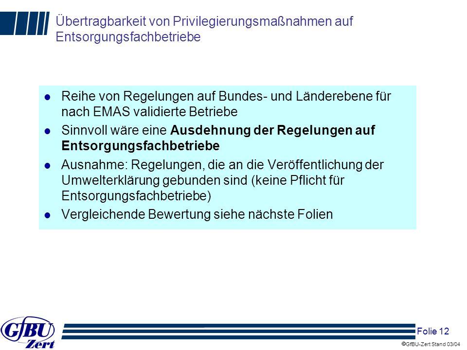 Folie 12 GfBU-Zert Stand 03/04 Übertragbarkeit von Privilegierungsmaßnahmen auf Entsorgungsfachbetriebe l Reihe von Regelungen auf Bundes- und Ländere