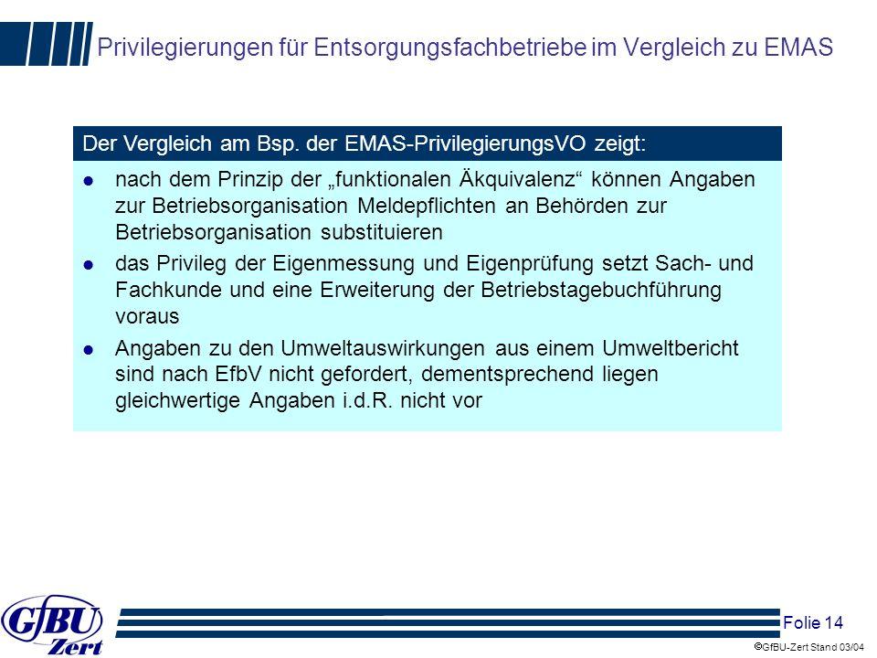 Folie 14 GfBU-Zert Stand 03/04 Privilegierungen für Entsorgungsfachbetriebe im Vergleich zu EMAS l nach dem Prinzip der funktionalen Äkquivalenz könne