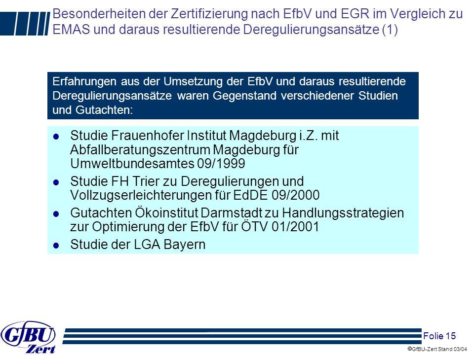 Folie 15 GfBU-Zert Stand 03/04 Besonderheiten der Zertifizierung nach EfbV und EGR im Vergleich zu EMAS und daraus resultierende Deregulierungsansätze