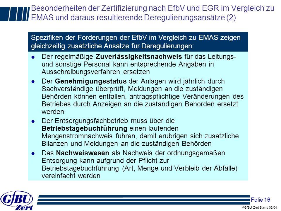 Folie 16 GfBU-Zert Stand 03/04 Besonderheiten der Zertifizierung nach EfbV und EGR im Vergleich zu EMAS und daraus resultierende Deregulierungsansätze