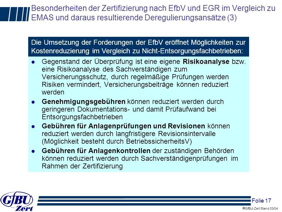 Folie 17 GfBU-Zert Stand 03/04 Besonderheiten der Zertifizierung nach EfbV und EGR im Vergleich zu EMAS und daraus resultierende Deregulierungsansätze