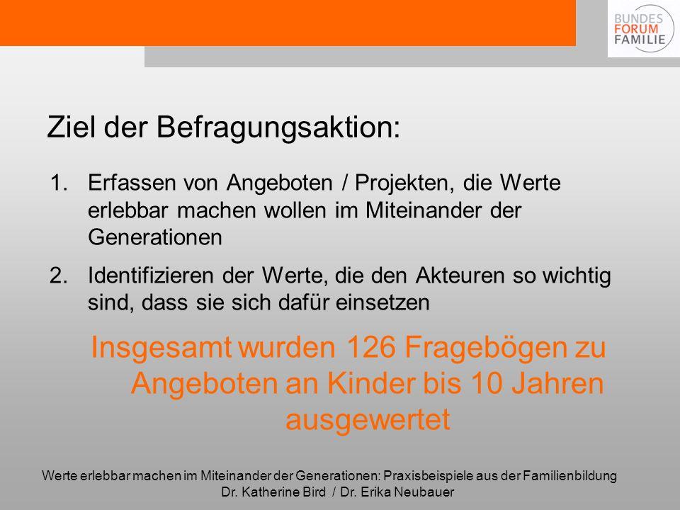 Werte erlebbar machen im Miteinander der Generationen: Praxisbeispiele aus der Familienbildung Dr. Katherine Bird / Dr. Erika Neubauer Ziel der Befrag