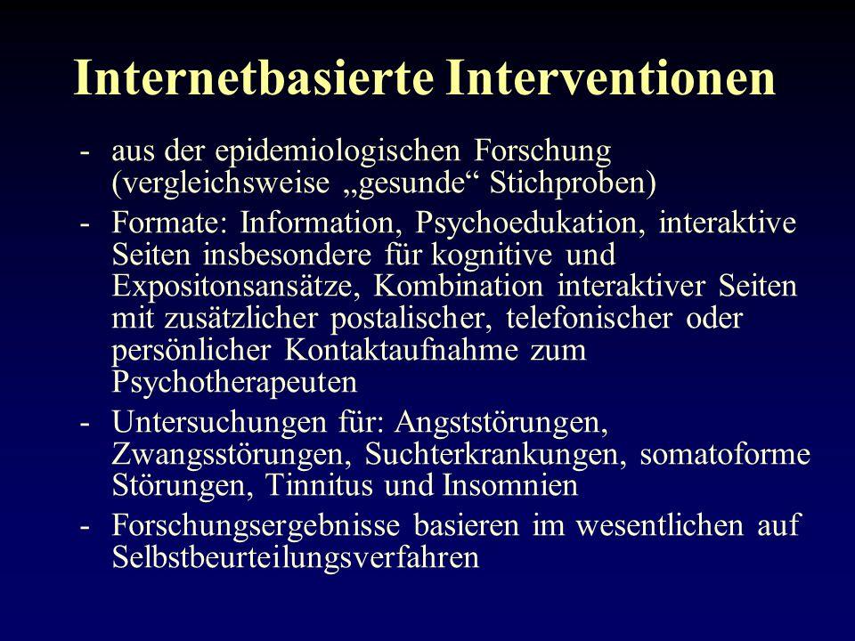 Internetbasierte Interventionen -Computerisiertes Selbsthilfesystem mit Exposition (FearFighter) für phobische Angsstörungen (Kenwright u.