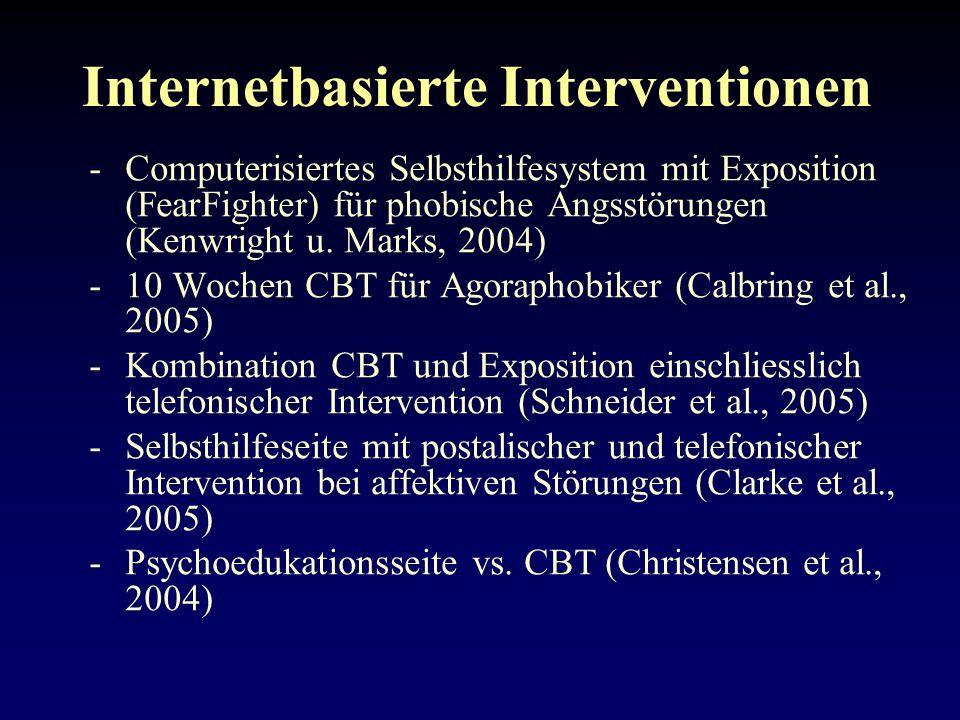 Kombination von Psychotherapie und Pharmakotherapie Fluoxtin, Placebo, Einzel- und Gruppen-CBT bei Agoraphobie (Davidson et al., 2004): Schnellerer Wirkungseintritt bei Fluoxetin, aber geringere Selbstwirksamkeit und weniger stabiler Langzeiteffekt Short Psychodynamic Psychotherapy (SPSP) und Antidepressiva bei depressiven Episoden (deJonghe et al., 2004): Schnellerer Wirkungs- eintritt bei Kombination, höhere Akzeptanz- raten in der Psychotherapiegruppe