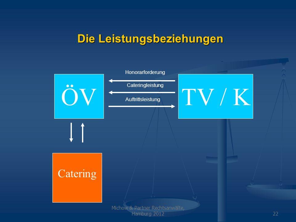 Michow & Partner Rechtsanwälte, Hamburg 201222 Die Leistungsbeziehungen ÖVTV / K Catering Honorarforderung Cateringleistung Auftrittsleistung