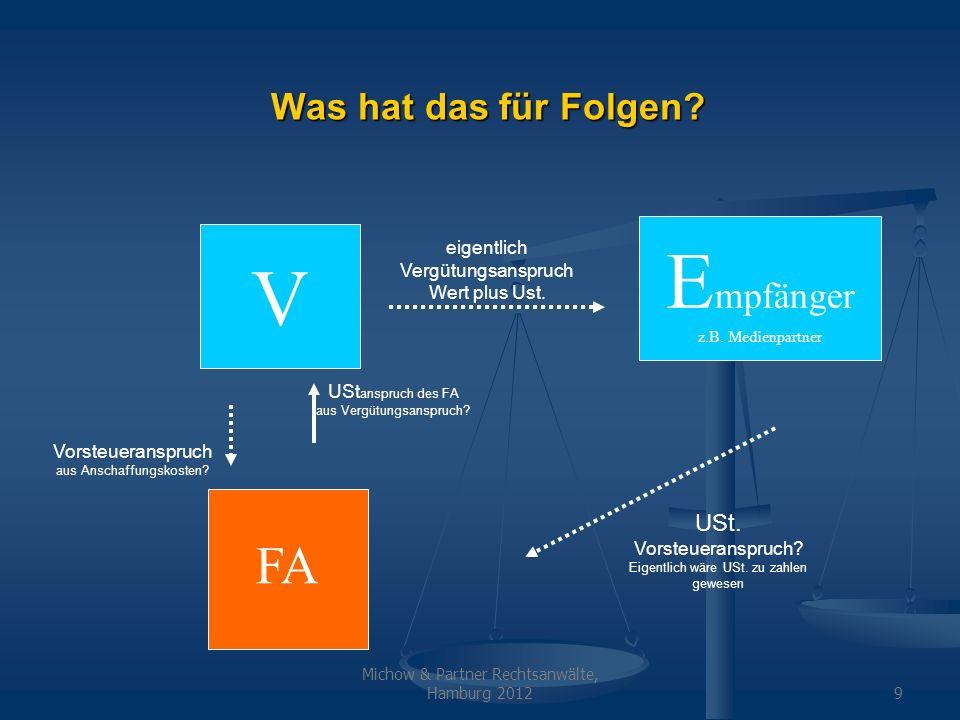 Michow & Partner Rechtsanwälte, Hamburg 20129 Was hat das für Folgen? V E mpfänger z.B. Medienpartner FA USt anspruch des FA aus Vergütungsanspruch? U