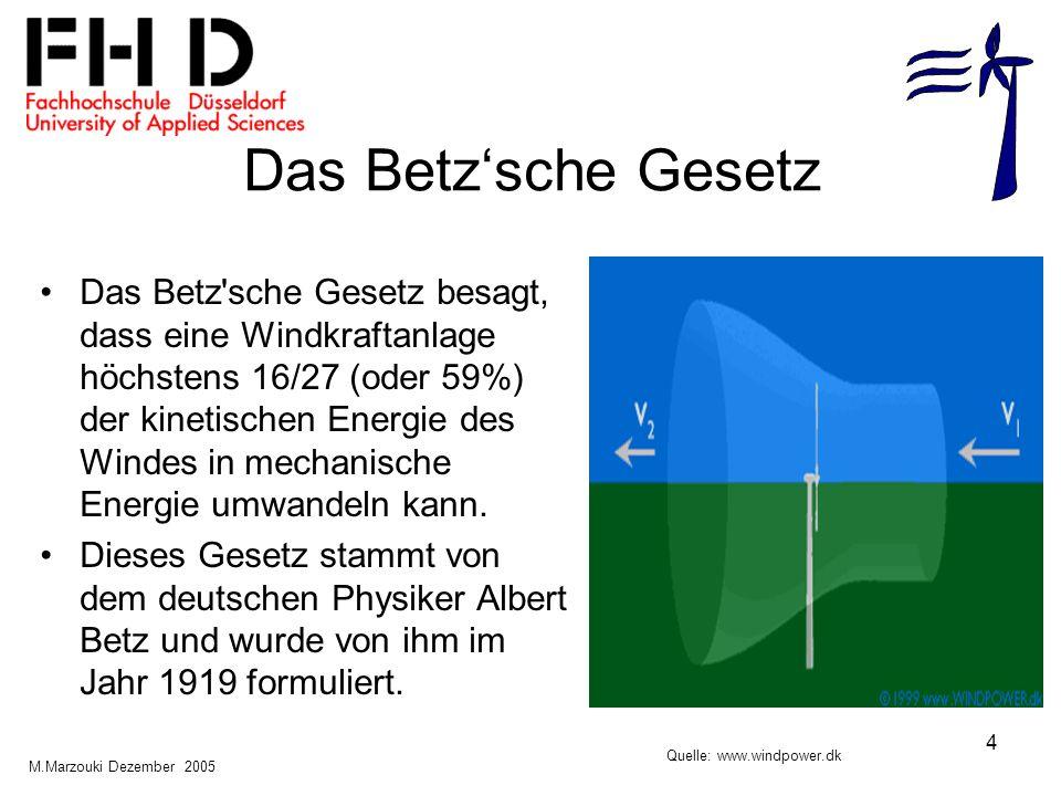 5 Beweis des Betz schen Theorems Index m_pkt: Massenstrom : Luftdichte A: Überstrichene Fläche P: Wind entzogene Leistung P 0 : Gesamtleistung des Windes ungestört P/P 0 : Cp Leistungsbeiwert 1/3=0,333 0,59 M.Marzouki Dezember 2005