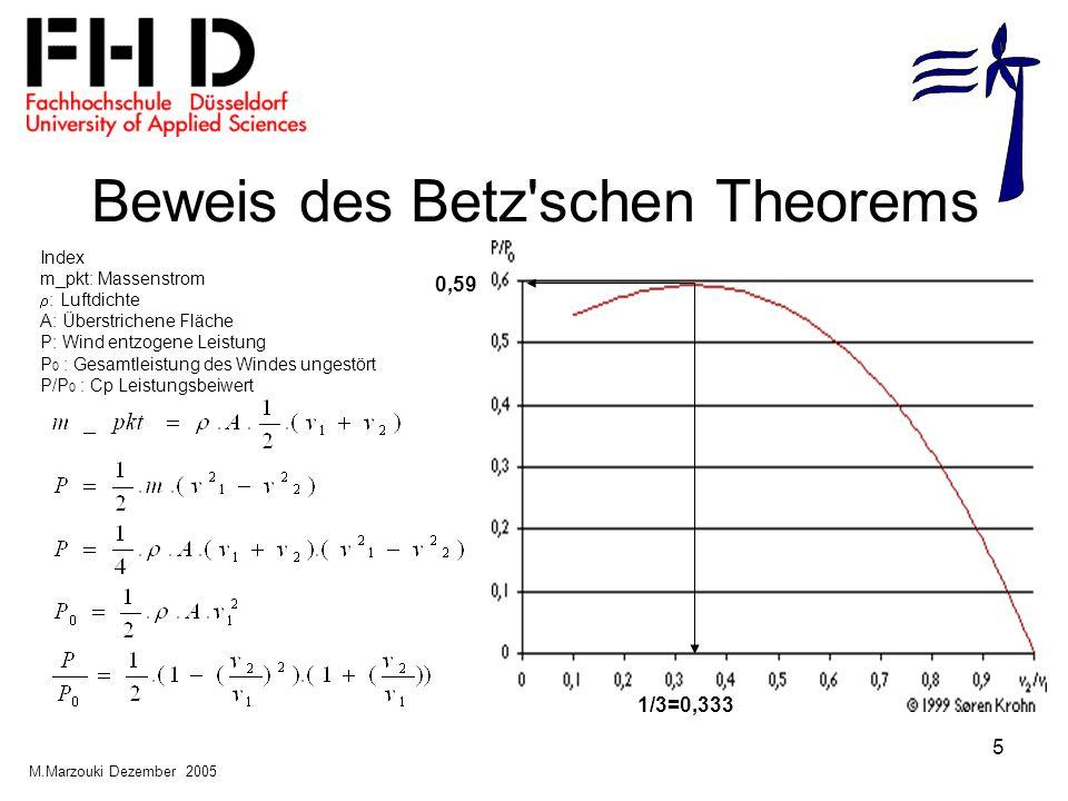 5 Beweis des Betz'schen Theorems Index m_pkt: Massenstrom : Luftdichte A: Überstrichene Fläche P: Wind entzogene Leistung P 0 : Gesamtleistung des Win