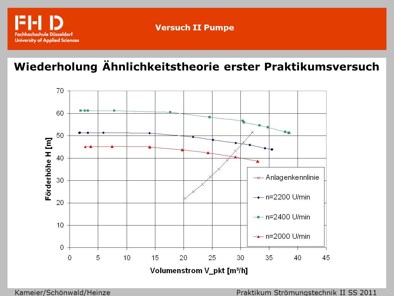 Versuch II Pumpe Kameier/Schönwald/Heinze Praktikum Strömungstechnik II SS 2011 Normierung der Kennlinien über die Drehzahl.