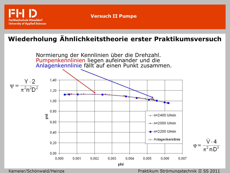 Versuch II Pumpe Kameier/Schönwald/Heinze Praktikum Strömungstechnik II SS 2011 Normierung der Kennlinien über die Drehzahl. Pumpenkennlinien liegen a