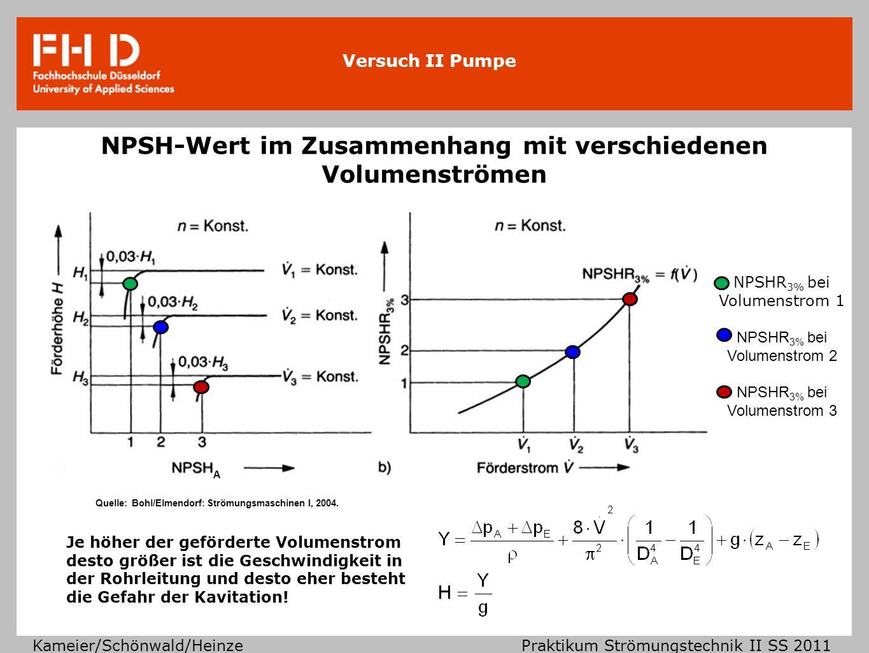 Versuch II Pumpe Kameier/Schönwald/Heinze Praktikum Strömungstechnik II SS 2011 Beispielaufgabe: Pumpe in offenem Saugbetrieb NPSH P = 3,8 mWasser 16° C p D = 0,01816 bar V_pkt = 14 l/s = 999 kg/m 3 p V = 14,7 kPap 0 = 1018 hPa H V =p V /( g) = 1,5 m gesucht: zulässige geodätische Höhe des Saugmundes der Pumpe NPSH A mit