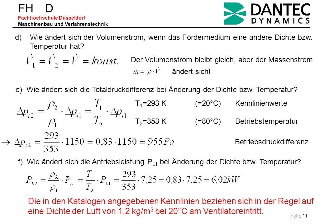 FH D Fachhochschule Düsseldorf Maschinenbau und Verfahrenstechnik d)Wie ändert sich der Volumenstrom, wenn das Fördermedium eine andere Dichte bzw. Te