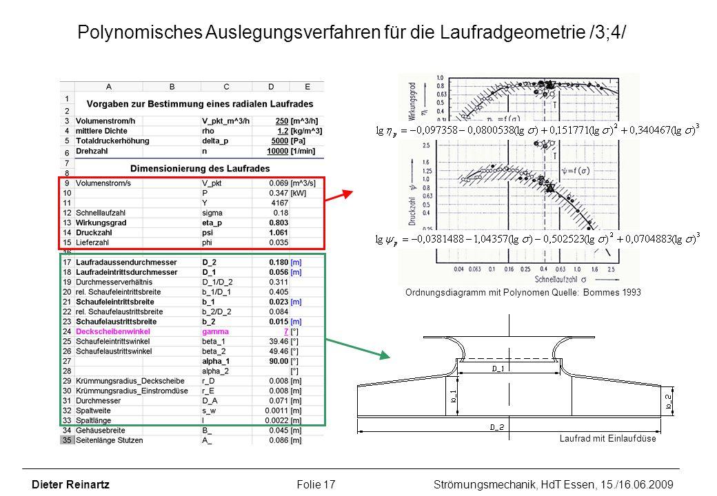 Dieter Reinartz Folie 17 Strömungsmechanik, HdT Essen, 15./16.06.2009 Ordnungsdiagramm mit Polynomen Quelle: Bommes 1993 Laufrad mit Einlaufdüse Polyn