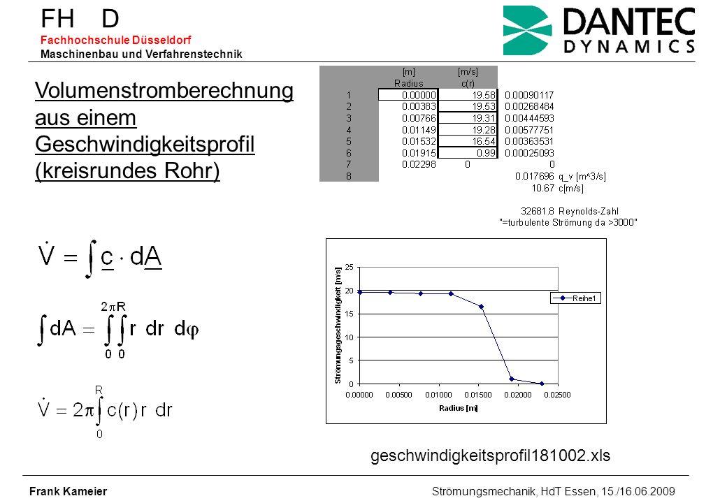 FH D Fachhochschule Düsseldorf Maschinenbau und Verfahrenstechnik Frank Kameier Strömungsmechanik, HdT Essen, 15./16.06.2009 Messblende – DIN EN ISO 5167 - inkompressibel eine Messgröße - (Differenzdruck) [ m 3 /s ]
