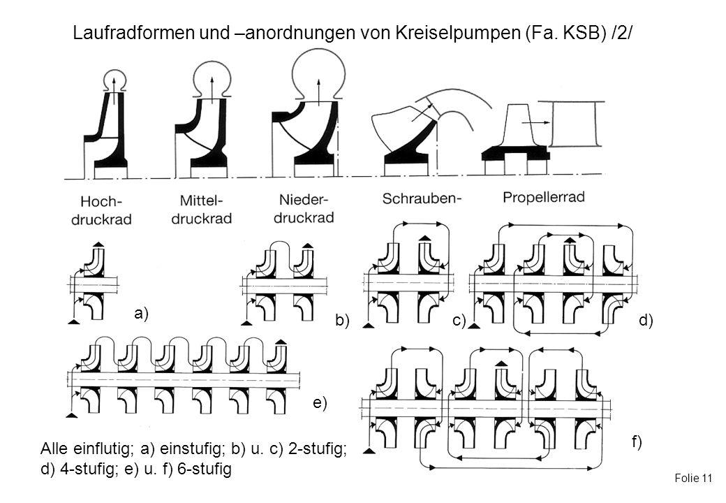 Laufradformen und –anordnungen von Kreiselpumpen (Fa. KSB) /2/ a) b)c)d) e) f) Alle einflutig; a) einstufig; b) u. c) 2-stufig; d) 4-stufig; e) u. f)