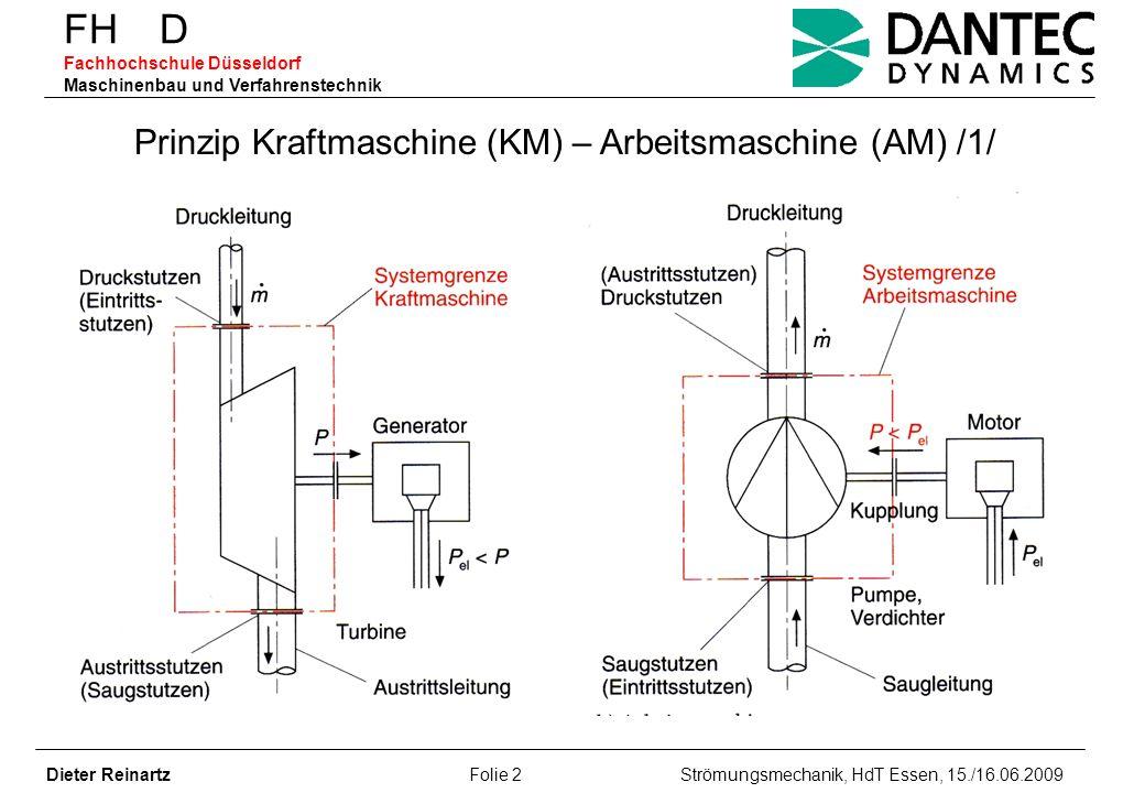 FH D Fachhochschule Düsseldorf Maschinenbau und Verfahrenstechnik Dieter Reinartz Folie 2 Strömungsmechanik, HdT Essen, 15./16.06.2009 Prinzip Kraftma