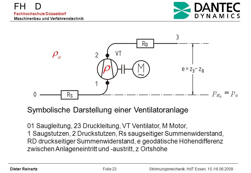 FH D Fachhochschule Düsseldorf Maschinenbau und Verfahrenstechnik Dieter Reinartz Folie 23 Strömungsmechanik, HdT Essen, 15./16.06.2009 Symbolische Da