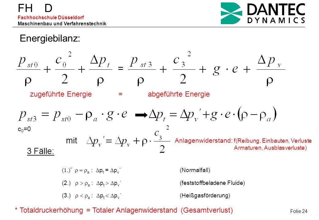 FH D Fachhochschule Düsseldorf Maschinenbau und Verfahrenstechnik = Energiebilanz: zugeführte Energie=abgeführte Energie c 0 =0 (1.) * a : p t = p v ´