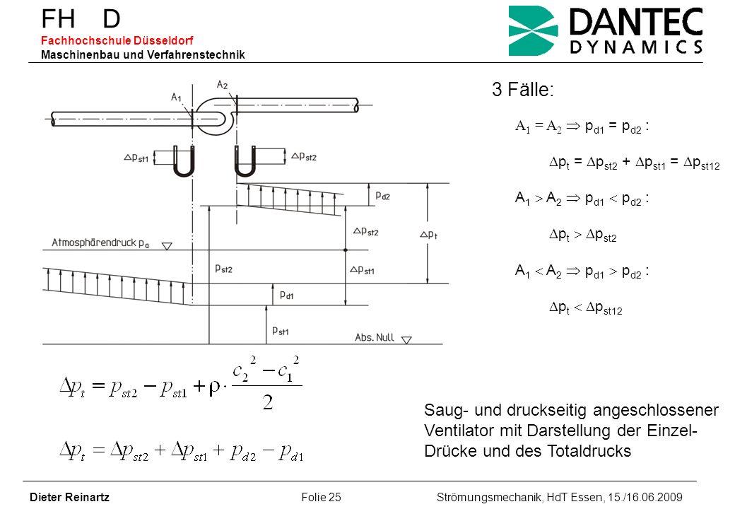 FH D Fachhochschule Düsseldorf Maschinenbau und Verfahrenstechnik Dieter Reinartz Folie 25 Strömungsmechanik, HdT Essen, 15./16.06.2009 A 1 = A 2 p d1