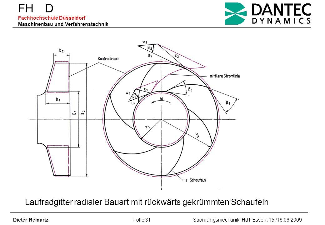 FH D Fachhochschule Düsseldorf Maschinenbau und Verfahrenstechnik Dieter Reinartz Folie 31 Strömungsmechanik, HdT Essen, 15./16.06.2009 Laufradgitter