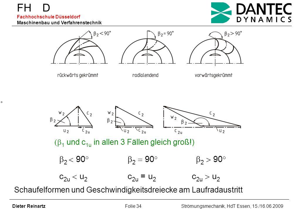 FH D Fachhochschule Düsseldorf Maschinenbau und Verfahrenstechnik Dieter Reinartz Folie 34 Strömungsmechanik, HdT Essen, 15./16.06.2009 ( 1 und c 1u i
