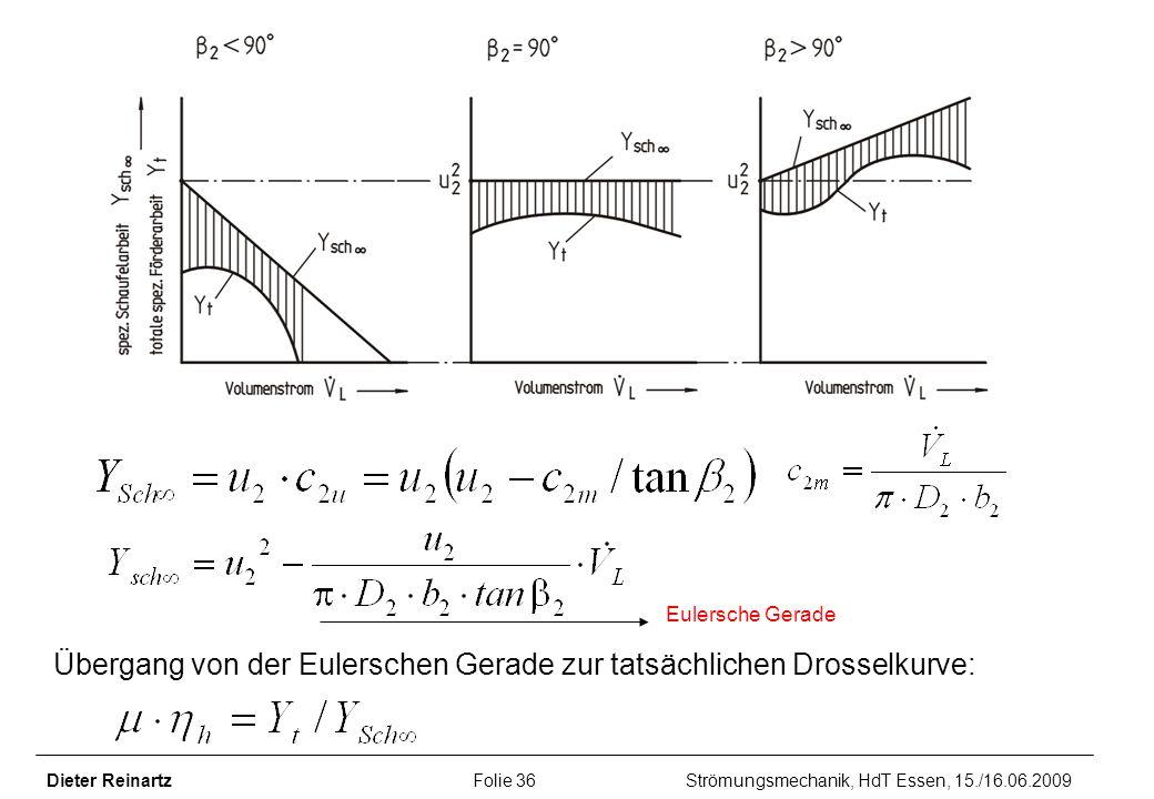 Dieter Reinartz Folie 36 Strömungsmechanik, HdT Essen, 15./16.06.2009 Eulersche Gerade Übergang von der Eulerschen Gerade zur tatsächlichen Drosselkur