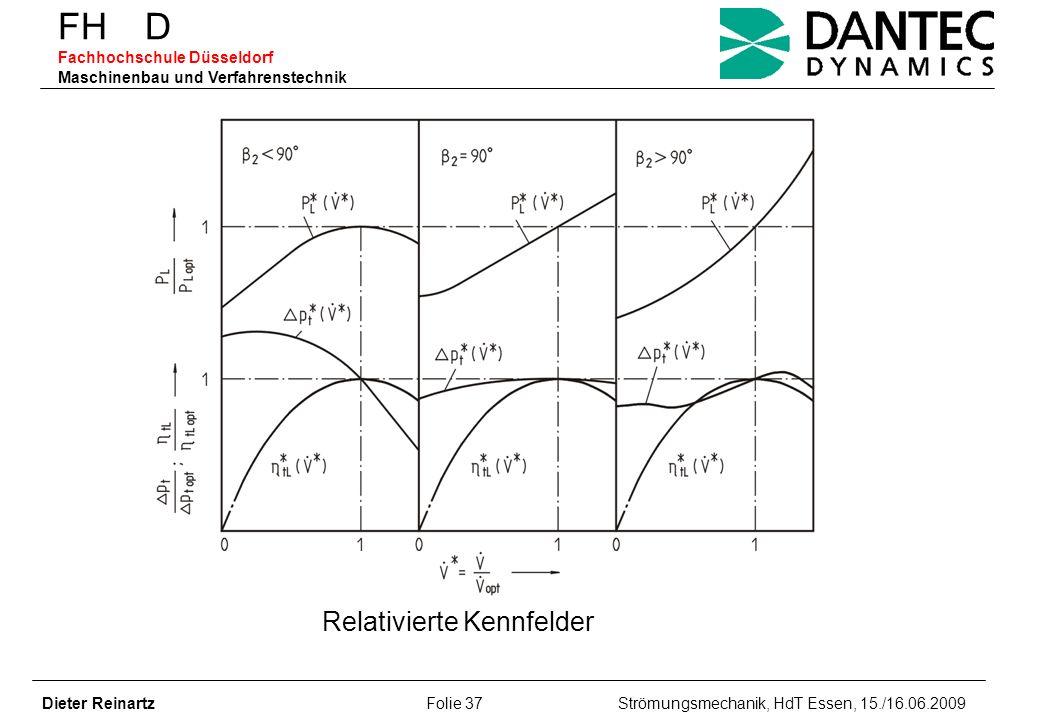 FH D Fachhochschule Düsseldorf Maschinenbau und Verfahrenstechnik Dieter Reinartz Folie 37 Strömungsmechanik, HdT Essen, 15./16.06.2009 Relativierte K