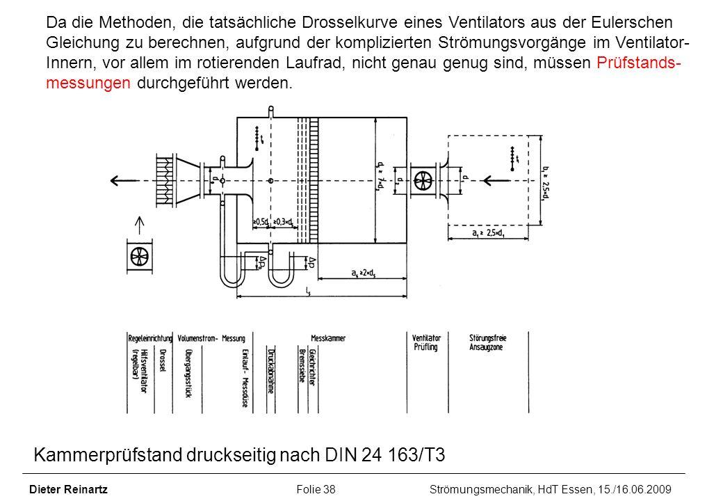 Dieter Reinartz Folie 38 Strömungsmechanik, HdT Essen, 15./16.06.2009 Kammerprüfstand druckseitig nach DIN 24 163/T3 Da die Methoden, die tatsächliche