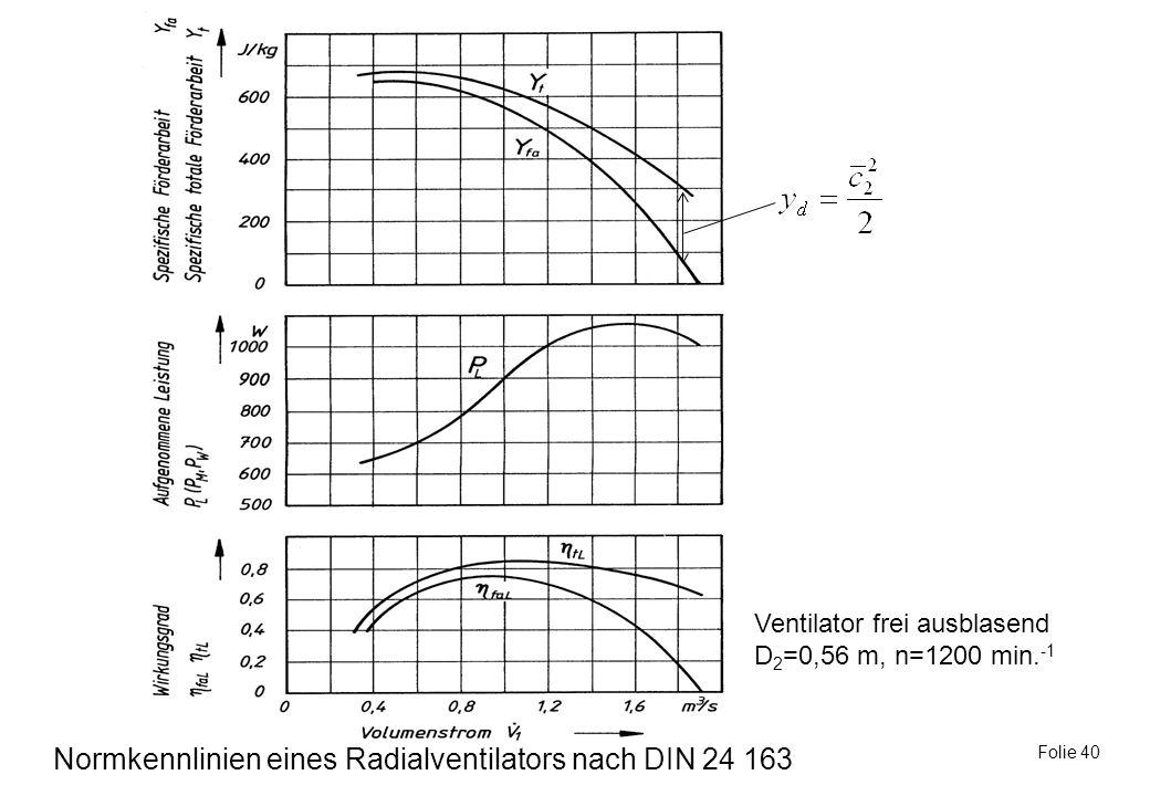 Normkennlinien eines Radialventilators nach DIN 24 163 Ventilator frei ausblasend D 2 =0,56 m, n=1200 min. -1 Folie 40