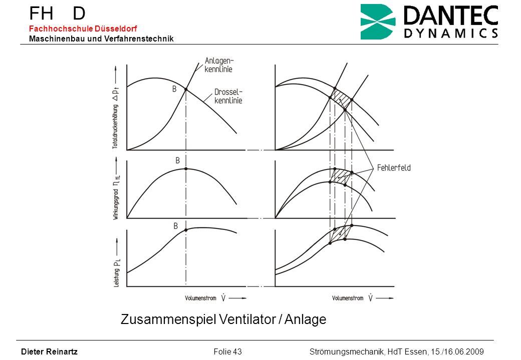 FH D Fachhochschule Düsseldorf Maschinenbau und Verfahrenstechnik Dieter Reinartz Folie 43 Strömungsmechanik, HdT Essen, 15./16.06.2009 Zusammenspiel