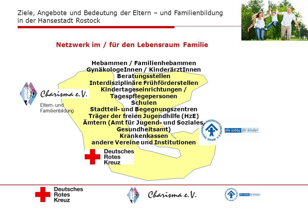 Netzwerk im / für den Lebensraum Familie Eltern- und Familienbildung Hebammen / Familienhebammen GynäkologeInnen / KinderärztInnen Beratungsstellen In