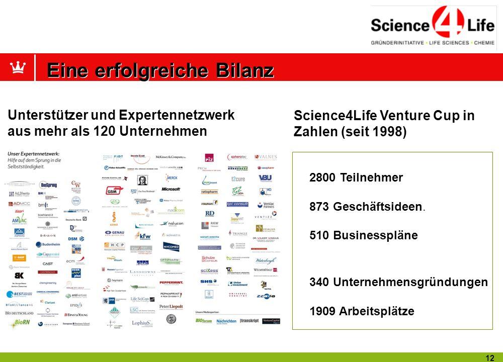 11 Seed4Money – das Investitionsforum für Life Sciences und Chemie Die 10 Hauptgewinner des 12. Science4Life Venture Cups präsentieren erstmals ihre G