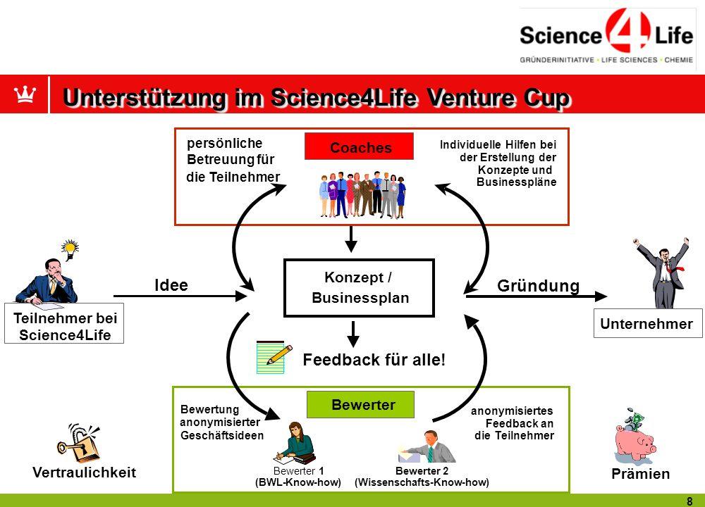 8 Unterstützung im Science4Life Venture Cup Vertraulichkeit Konzept / Businessplan Idee Teilnehmer bei Science4Life Gründung Unternehmer Feedback für alle.
