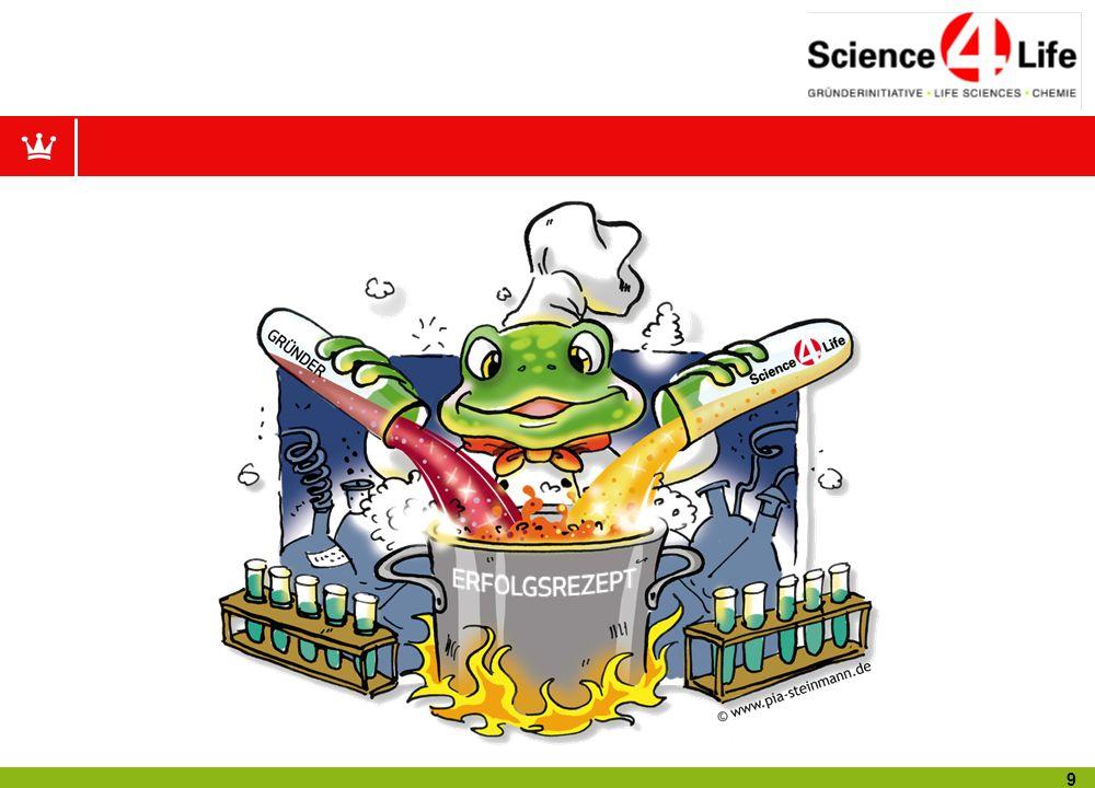 8 Unterstützung im Science4Life Venture Cup Vertraulichkeit Konzept / Businessplan Idee Teilnehmer bei Science4Life Gründung Unternehmer Feedback für
